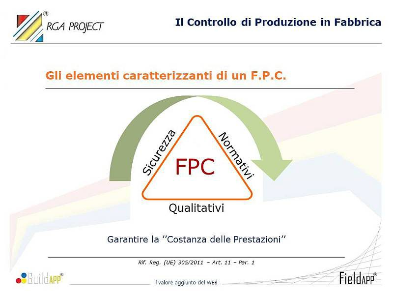 FPC vs Marcatura CE SMART